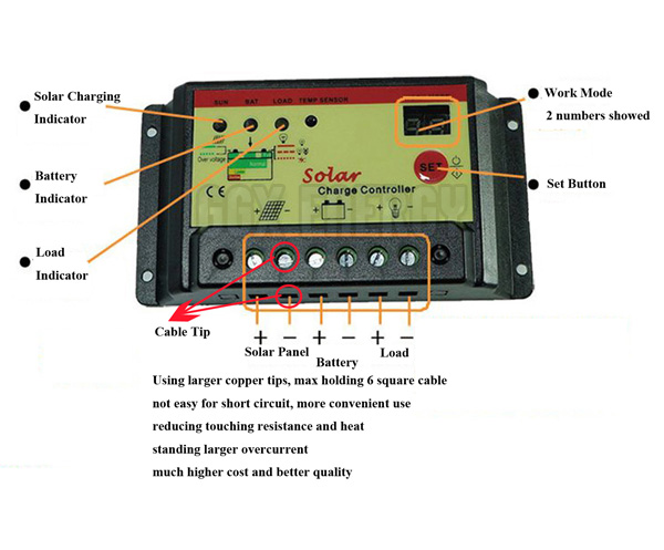 20A 12V/USB 5V PWM Solar Charge Controller